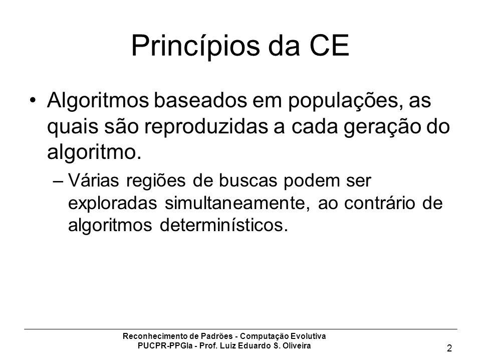 Princípios da CEAlgoritmos baseados em populações, as quais são reproduzidas a cada geração do algoritmo.