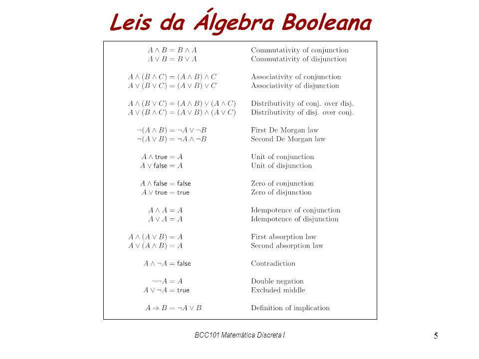 Leis da Álgebra Booleana