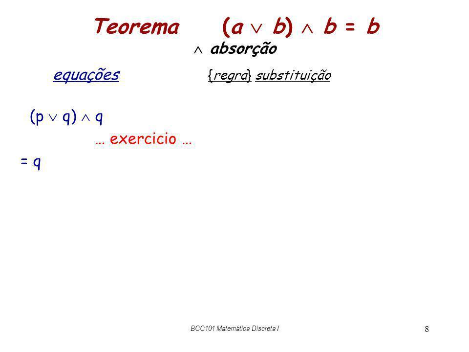 Teorema (a  b)  b = b  absorção