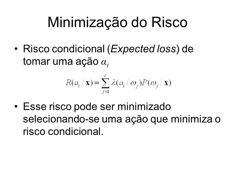 Minimização do Risco Risco condicional (Expected loss) de tomar uma ação αi.