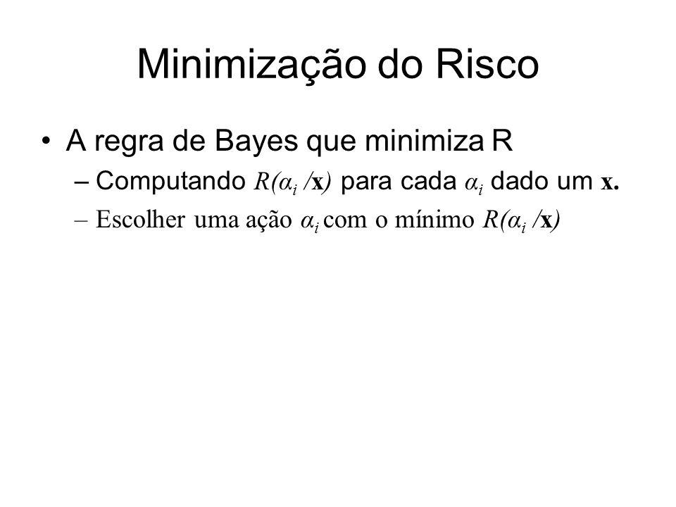 Minimização do Risco A regra de Bayes que minimiza R