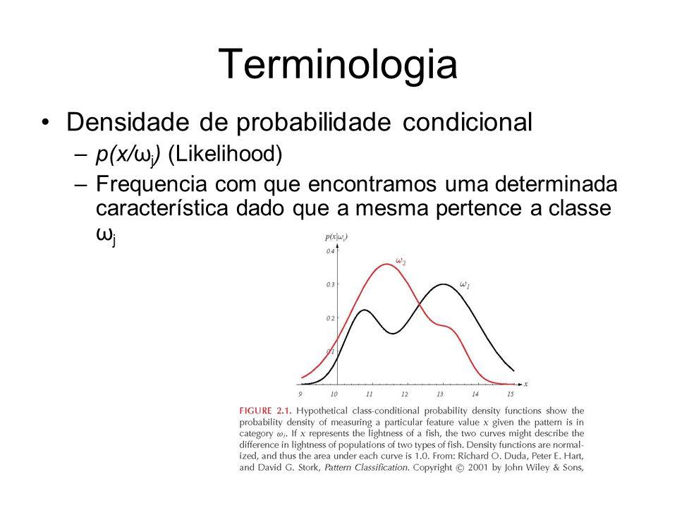 Terminologia Densidade de probabilidade condicional