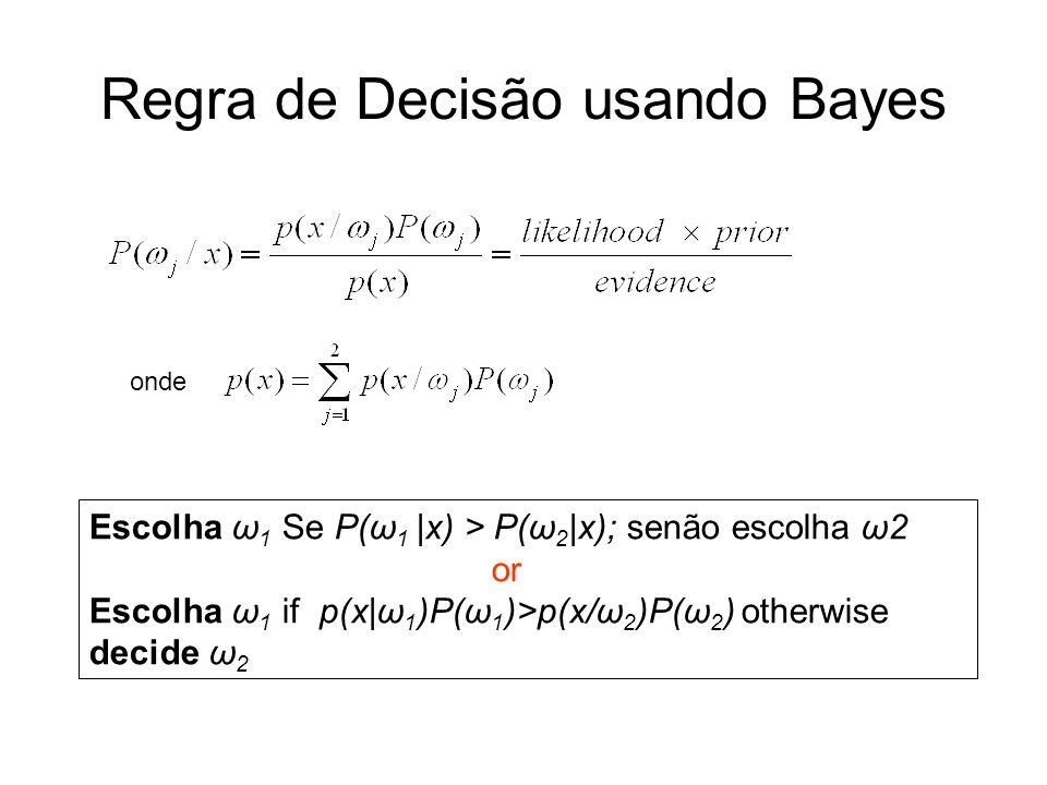 Regra de Decisão usando Bayes