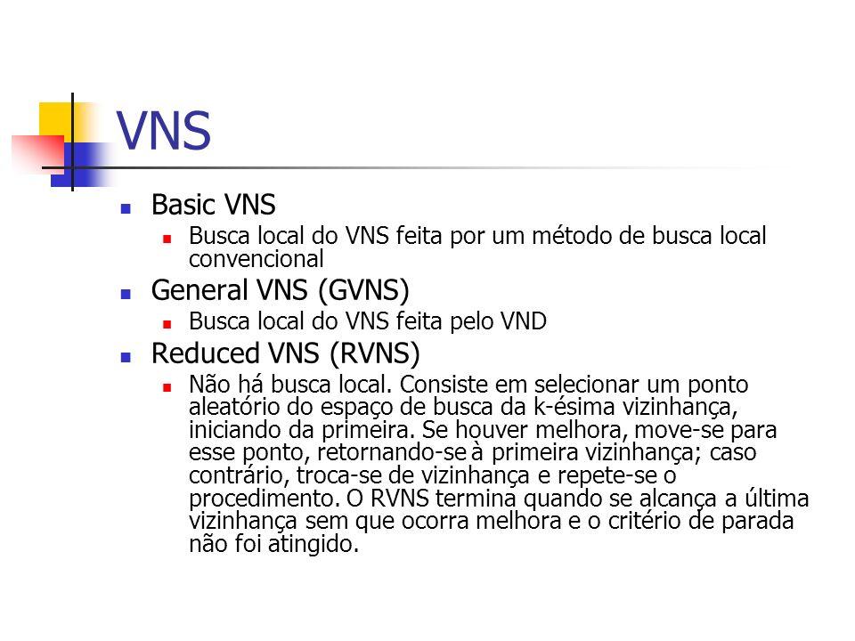 VNS Basic VNS General VNS (GVNS) Reduced VNS (RVNS)
