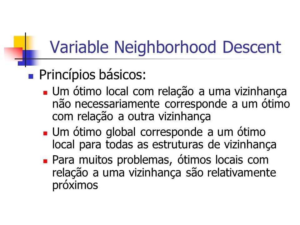 Variable Neighborhood Descent