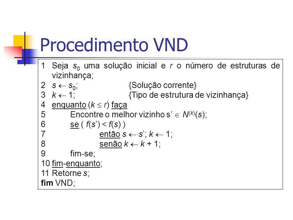 Procedimento VND1 Seja s0 uma solução inicial e r o número de estruturas de vizinhança; 2 s  s0; {Solução corrente}