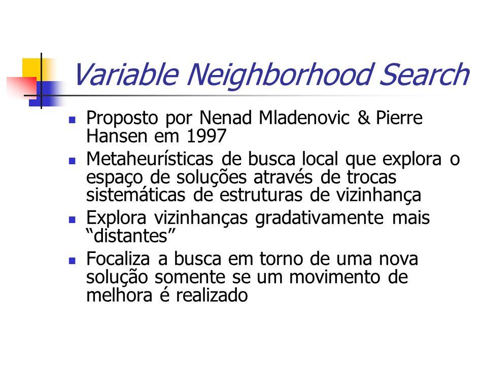 Variable Neighborhood Search