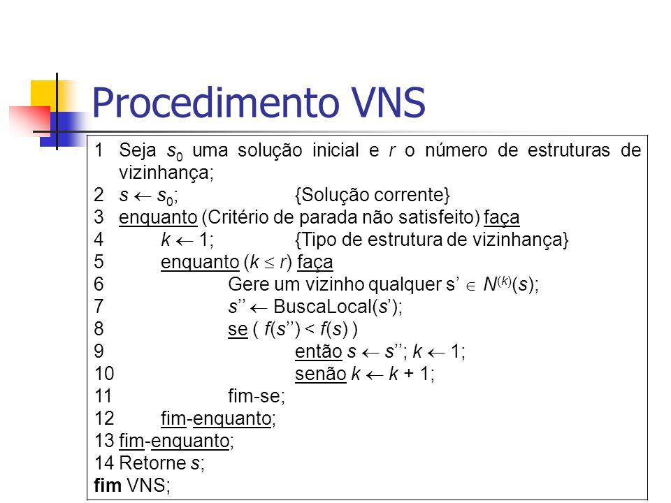 Procedimento VNS1 Seja s0 uma solução inicial e r o número de estruturas de vizinhança; 2 s  s0; {Solução corrente}