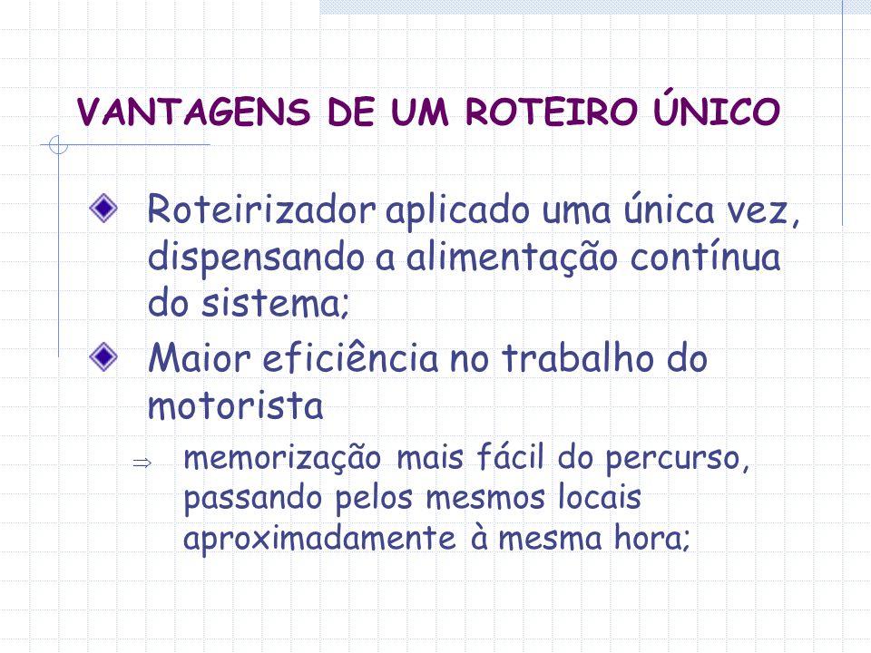 VANTAGENS DE UM ROTEIRO ÚNICO