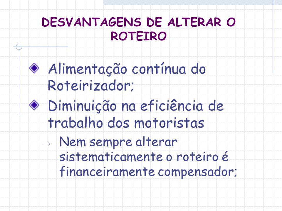 DESVANTAGENS DE ALTERAR O ROTEIRO