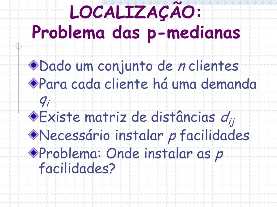 LOCALIZAÇÃO: Problema das p-medianas