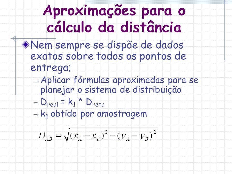 Aproximações para o cálculo da distância