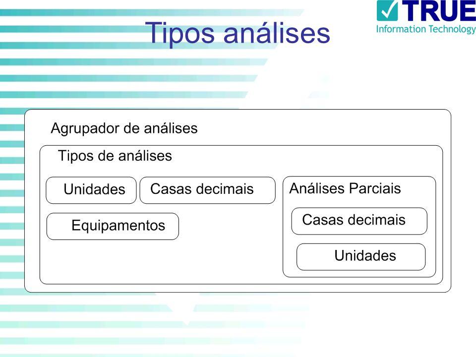Tipos análises