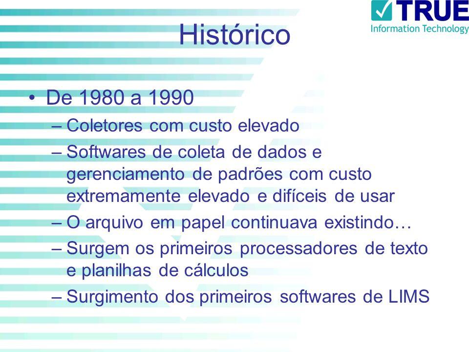 Histórico De 1980 a 1990 Coletores com custo elevado