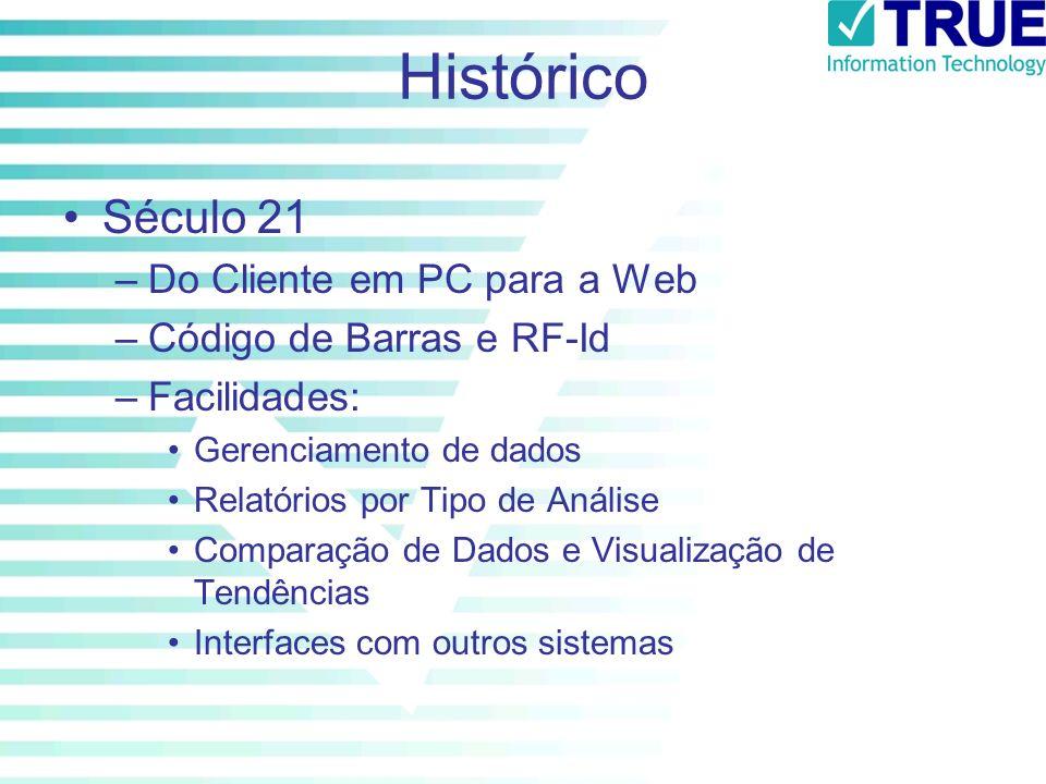 Histórico Século 21 Do Cliente em PC para a Web