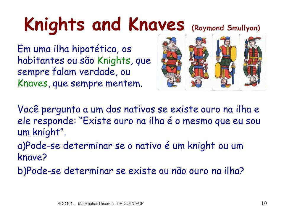 Knights and Knaves (Raymond Smullyan)