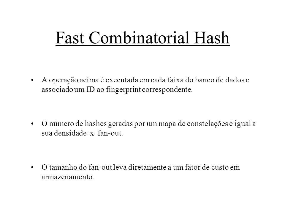 Fast Combinatorial Hash
