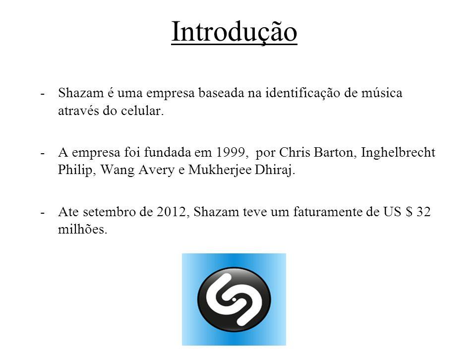 Introdução Shazam é uma empresa baseada na identificação de música através do celular.