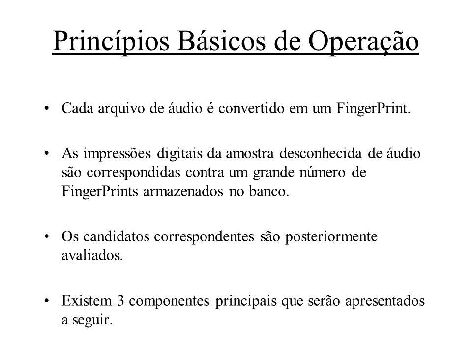Princípios Básicos de Operação