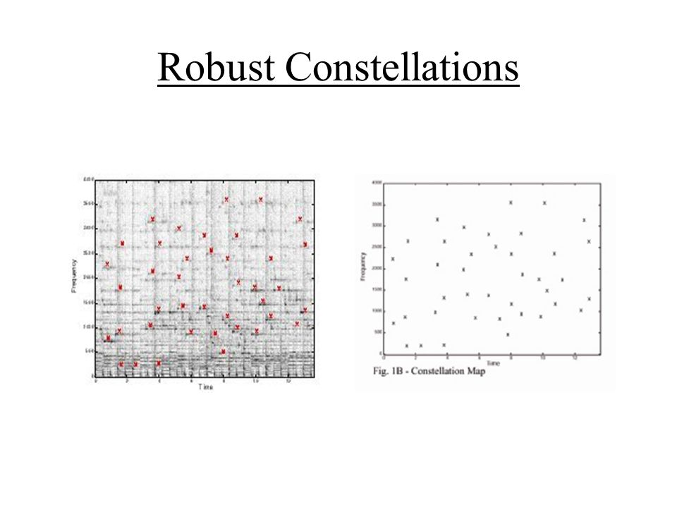 Robust Constellations