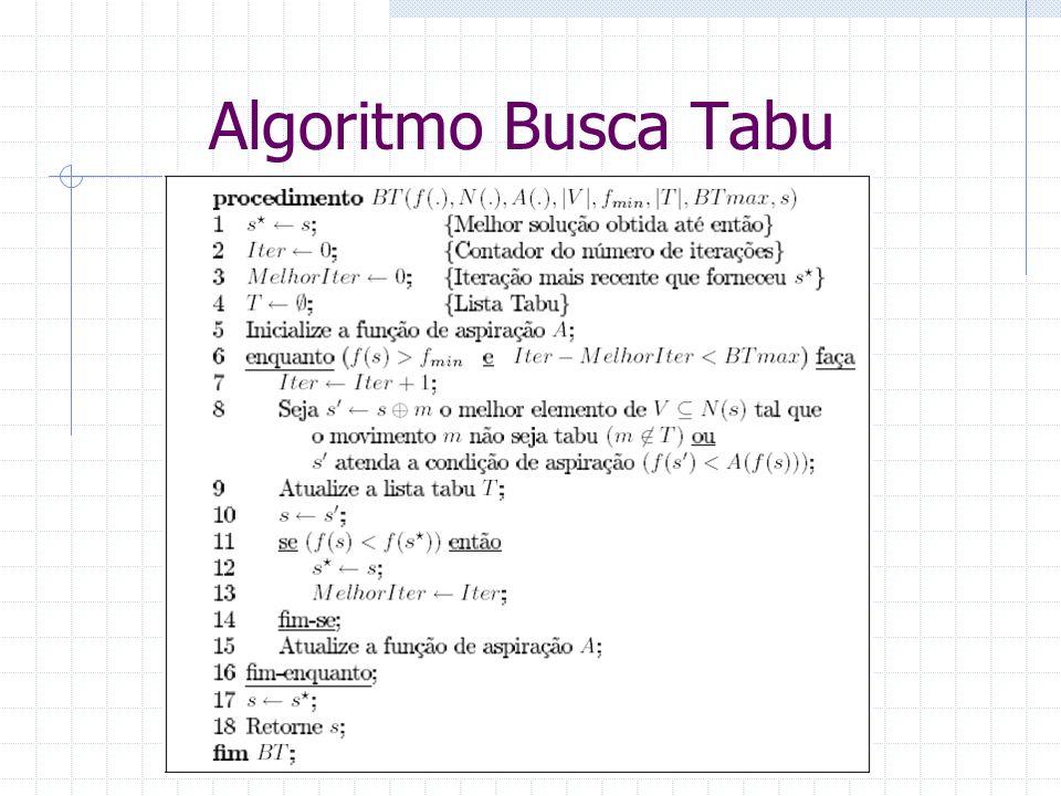 Algoritmo Busca Tabu