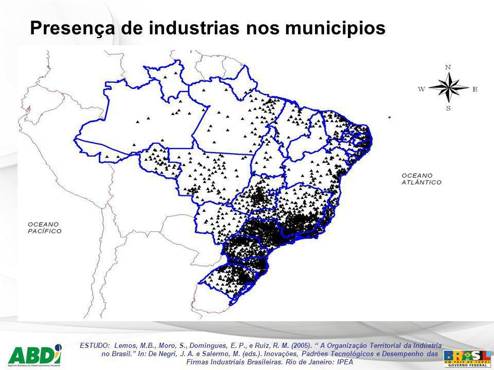 Presença de industrias nos municipios