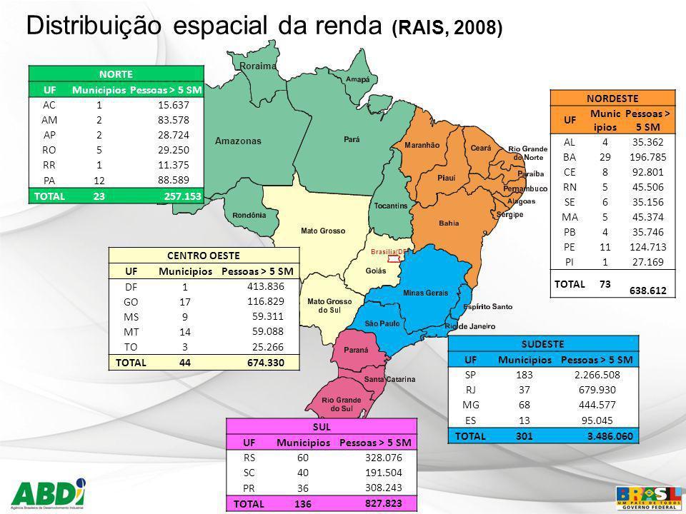Distribuição espacial da renda (RAIS, 2008)