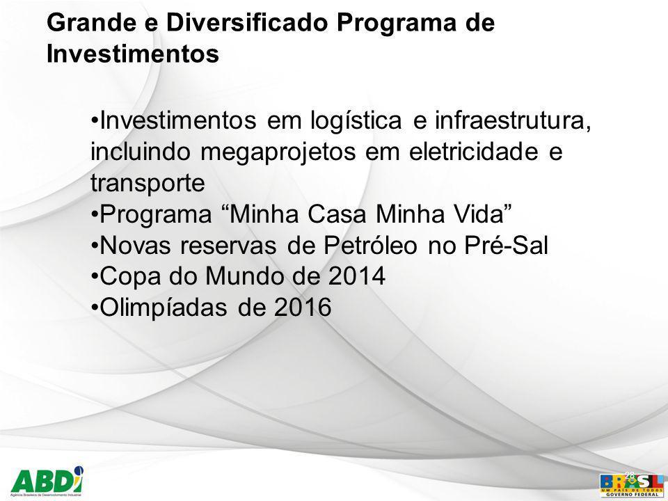 Grande e Diversificado Programa de Investimentos