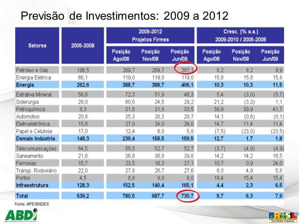 Previsão de Investimentos: 2009 a 2012