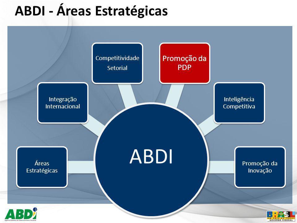 ABDI ABDI - Áreas Estratégicas Promoção da PDP 3 Áreas Estratégicas