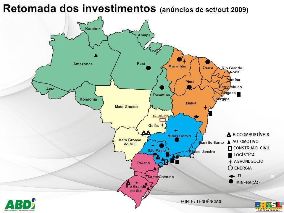 Retomada dos investimentos (anúncios de set/out 2009)