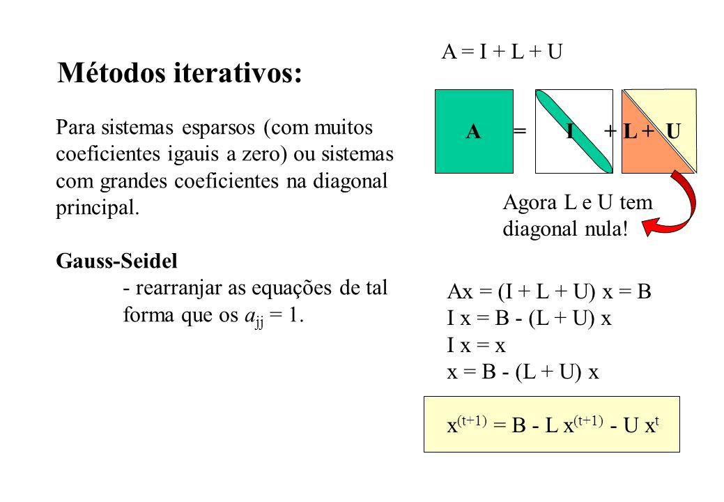 Métodos iterativos: A = I + L + U Para sistemas esparsos (com muitos