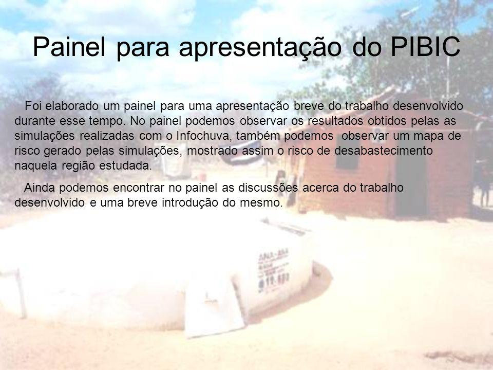 Painel para apresentação do PIBIC