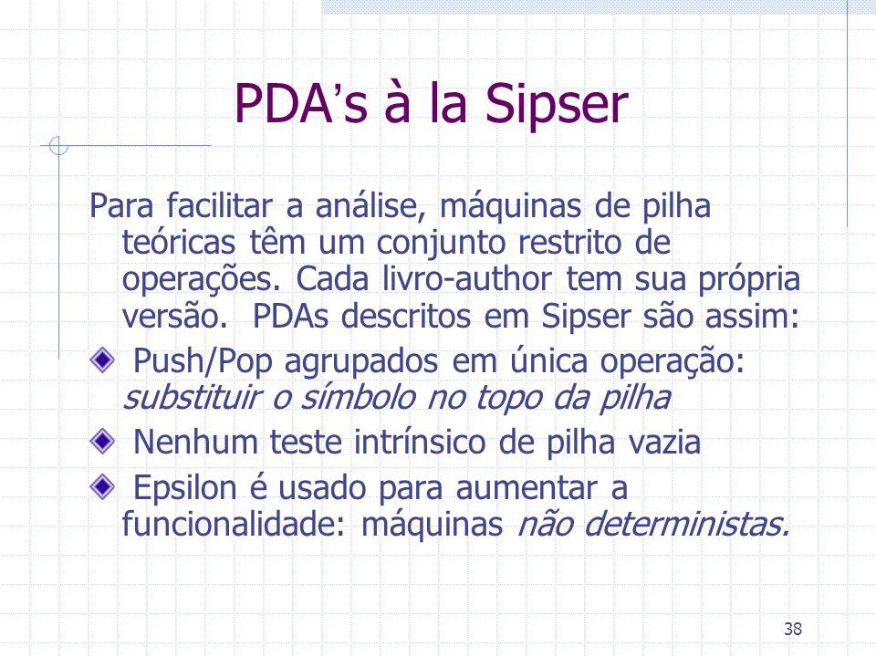 PDA's à la Sipser