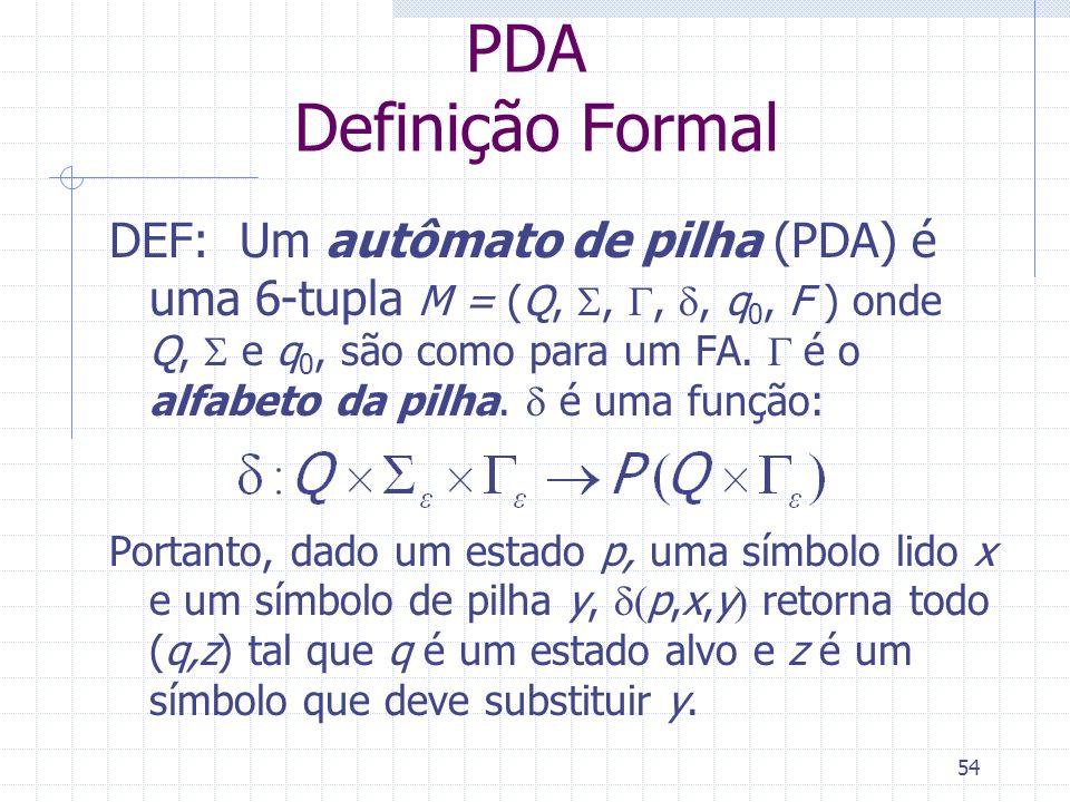 PDA Definição Formal