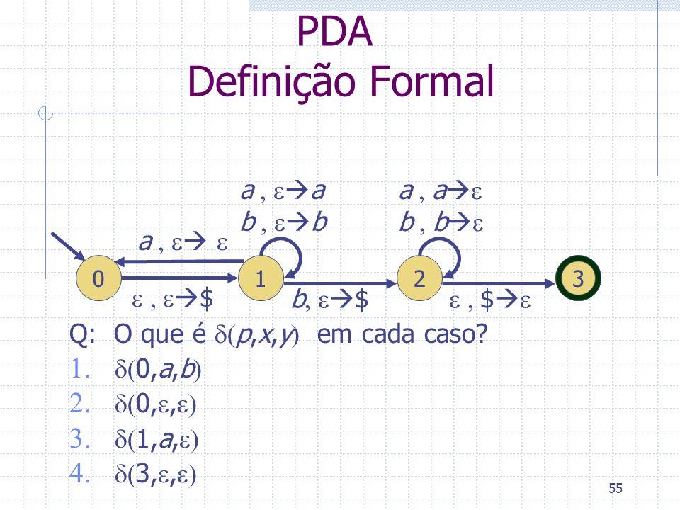 PDA Definição Formal Q: O que é d(p,x,y) em cada caso d(0,a,b)