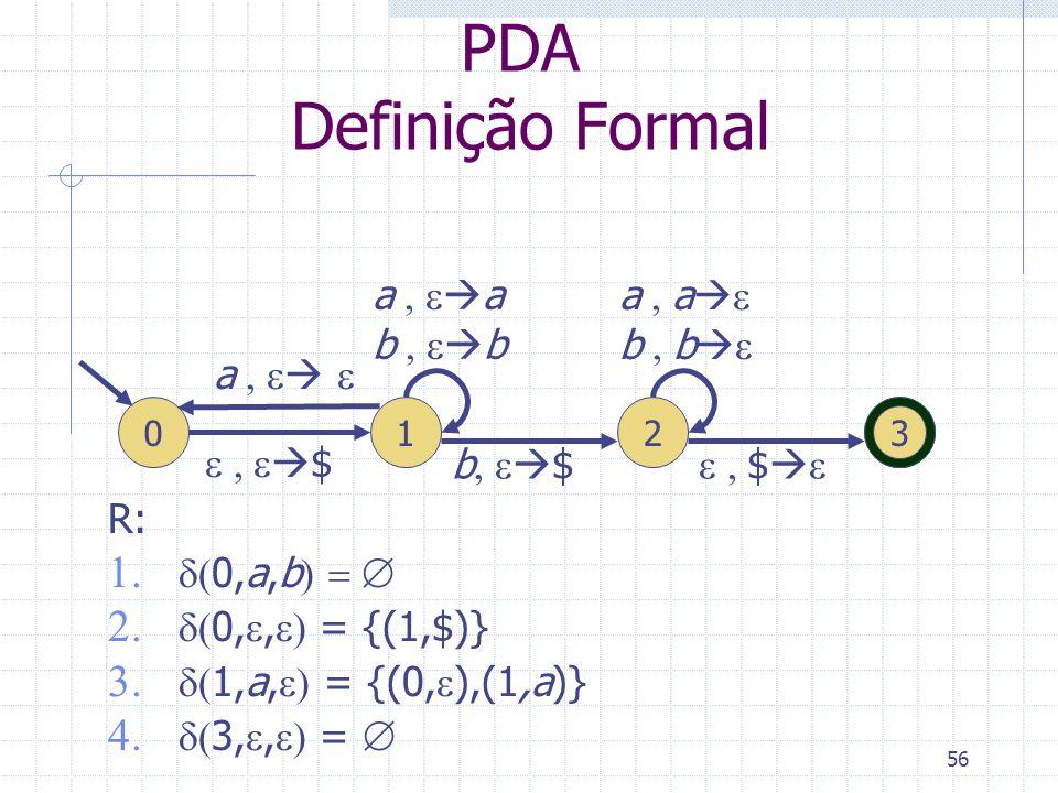 PDA Definição Formal R: d(0,a,b) =  d(0,e,e) = {(1,$)}
