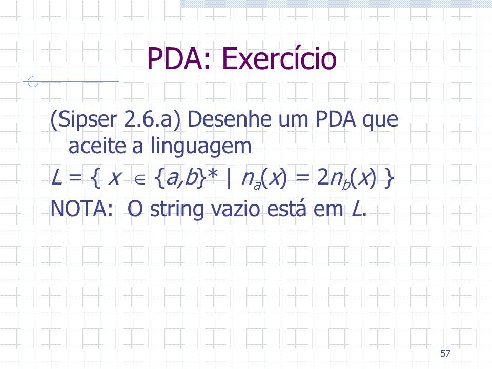 PDA: Exercício (Sipser 2.6.a) Desenhe um PDA que aceite a linguagem