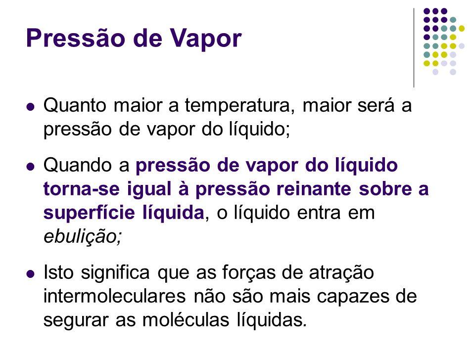 Pressão de Vapor Quanto maior a temperatura, maior será a pressão de vapor do líquido;