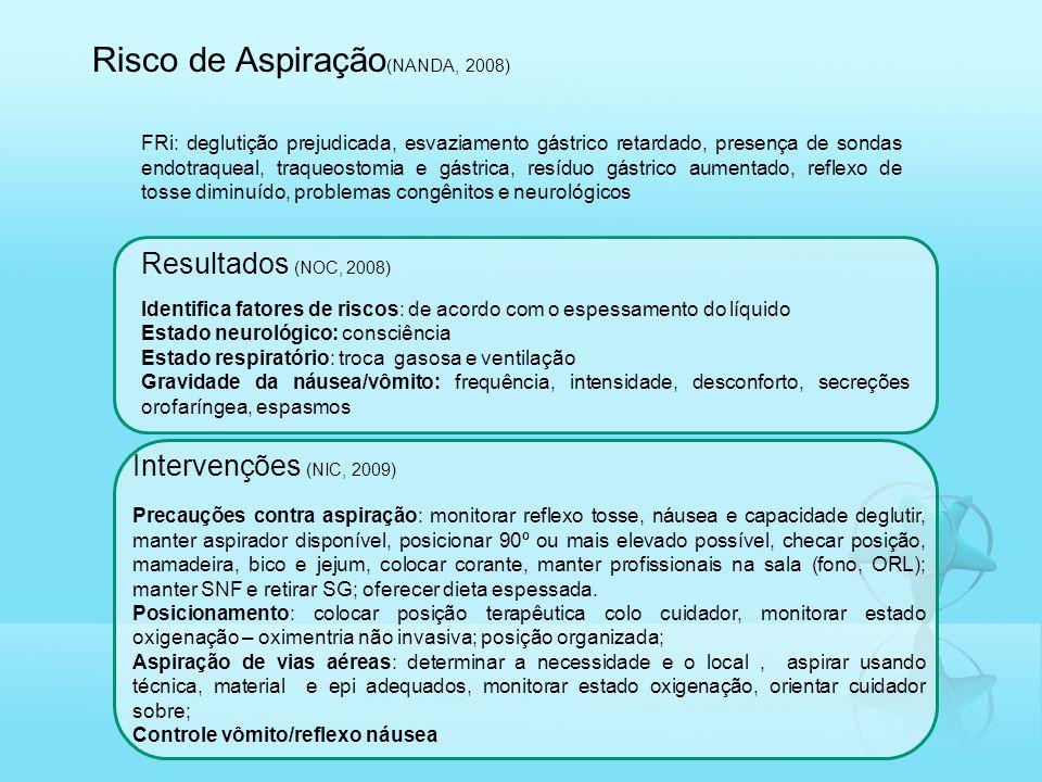 Risco de Aspiração(NANDA, 2008)