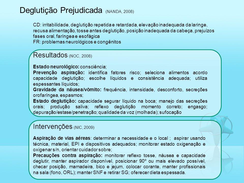 Deglutição Prejudicada (NANDA, 2008)