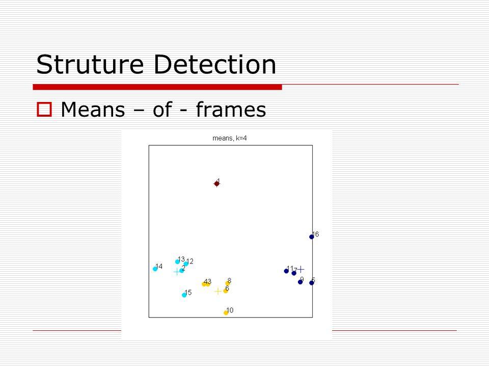 Struture Detection Means – of - frames