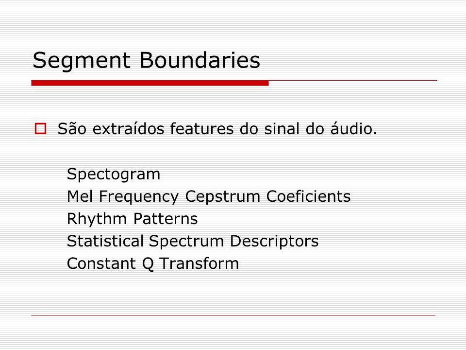 Segment Boundaries São extraídos features do sinal do áudio.