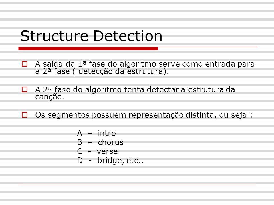 Structure Detection A saída da 1ª fase do algoritmo serve como entrada para a 2ª fase ( detecção da estrutura).