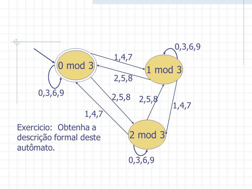 0,3,6,90 mod 3. 1,4,7. 1 mod 3. 2,5,8. 0,3,6,9. 2,5,8. 2,5,8. 1,4,7. 1,4,7. Exercicio: Obtenha a. descrição formal deste autômato.