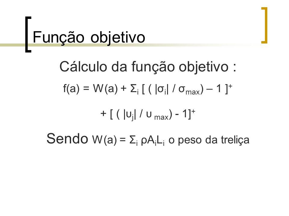 Função objetivo Cálculo da função objetivo :