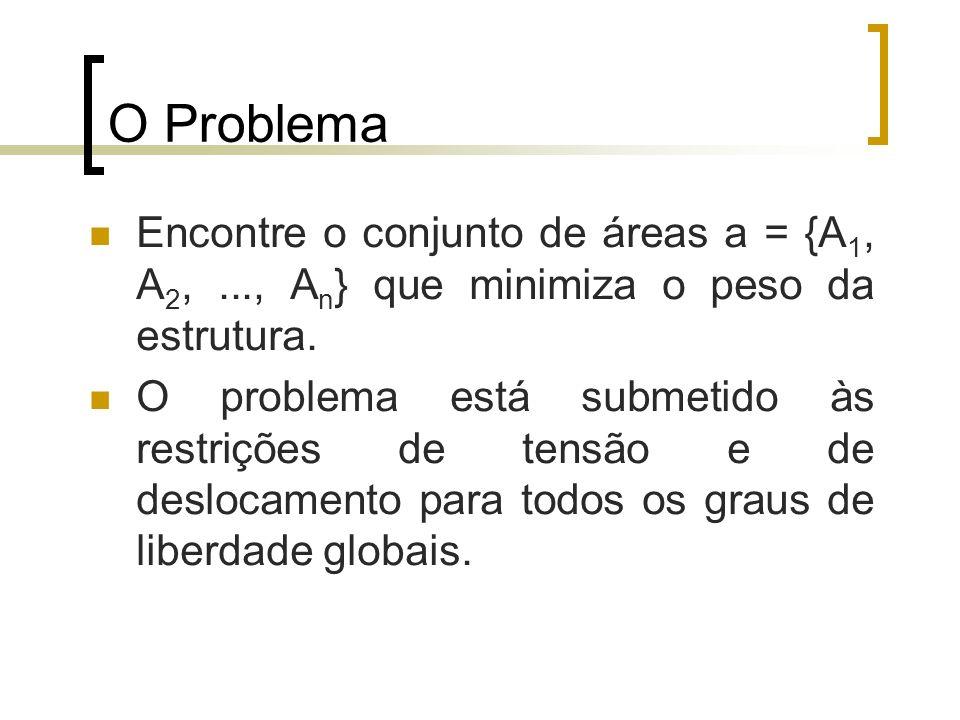 O Problema Encontre o conjunto de áreas a = {A1, A2, ..., An} que minimiza o peso da estrutura.
