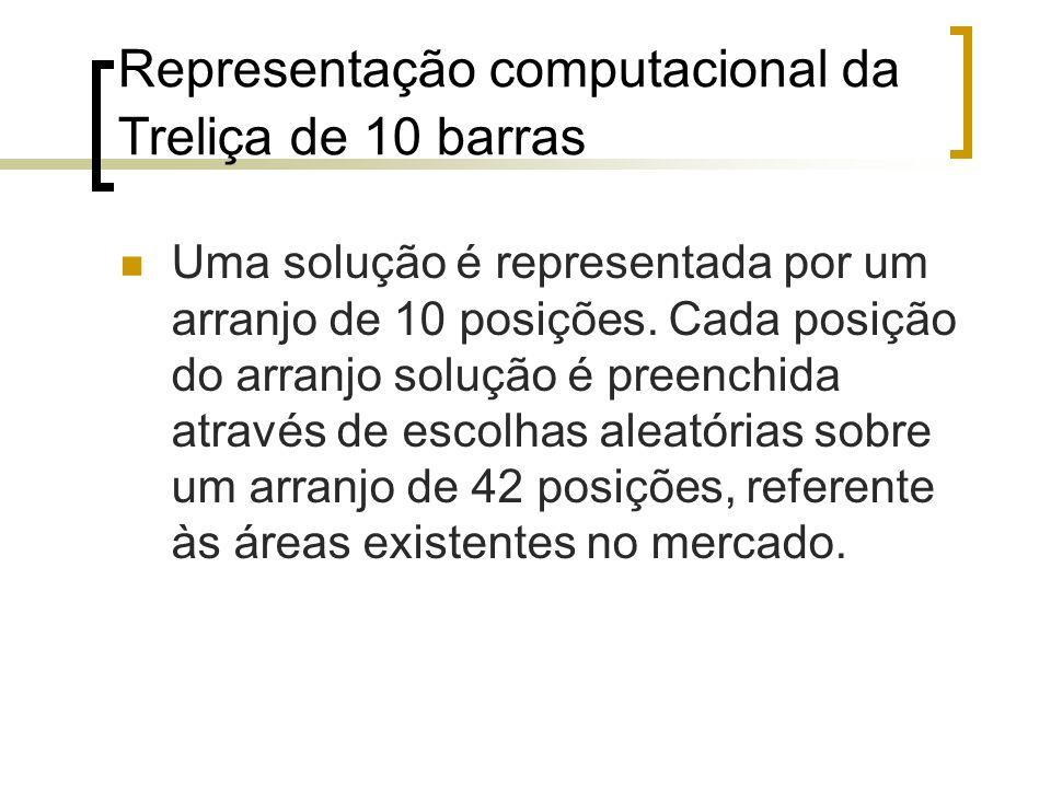 Representação computacional da Treliça de 10 barras