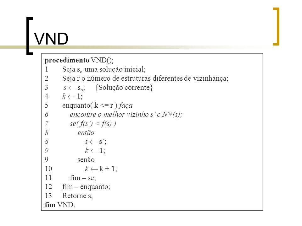 VND procedimento VND(); Seja so uma solução inicial;