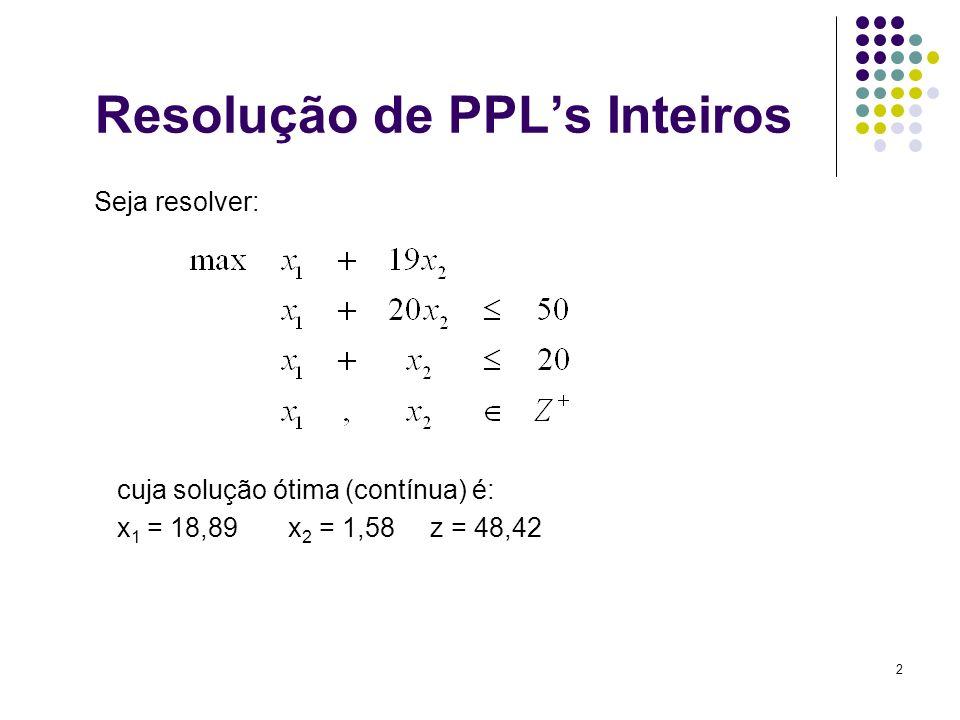 Resolução de PPL's Inteiros